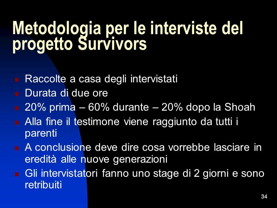 34 Metodologia per le interviste del progetto Survivors Raccolte a casa degli intervistati Durata di due ore 20% prima – 60% durante – 20% dopo la Sho