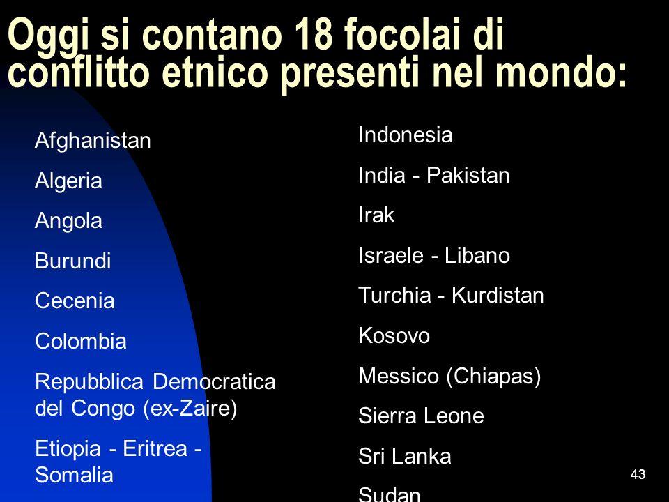 43 Oggi si contano 18 focolai di conflitto etnico presenti nel mondo: Afghanistan Algeria Angola Burundi Cecenia Colombia Repubblica Democratica del C
