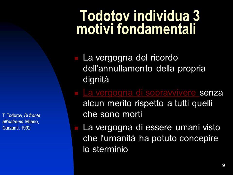 9 Todotov individua 3 motivi fondamentali La vergogna del ricordo dellannullamento della propria dignità La vergogna di sopravvivere senza alcun merit