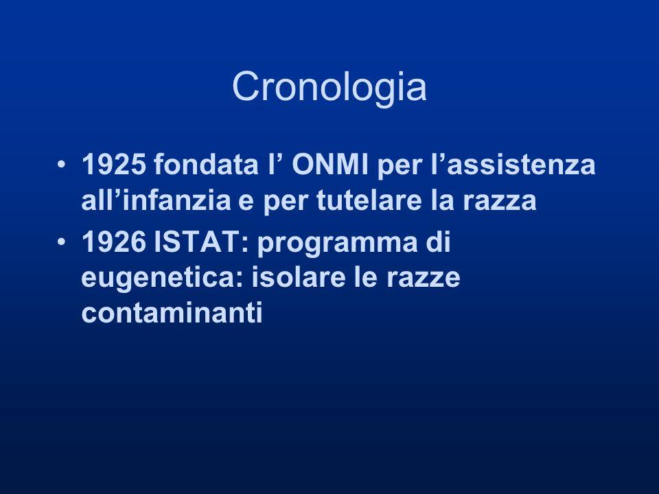 Cronologia 1925 fondata l ONMI per lassistenza allinfanzia e per tutelare la razza 1926 ISTAT: programma di eugenetica: isolare le razze contaminanti