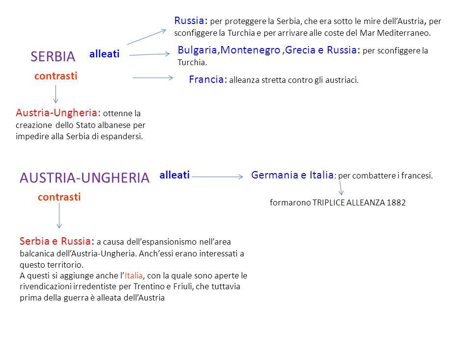 GERMANIA alleati contrasti Austria e Italia: per combattere i francesi.