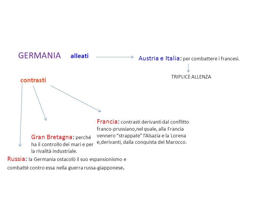 GERMANIA alleati contrasti Austria e Italia: per combattere i francesi. TRIPLICE ALLENZA Francia: contrasti derivanti dal conflitto franco-prussiano,n