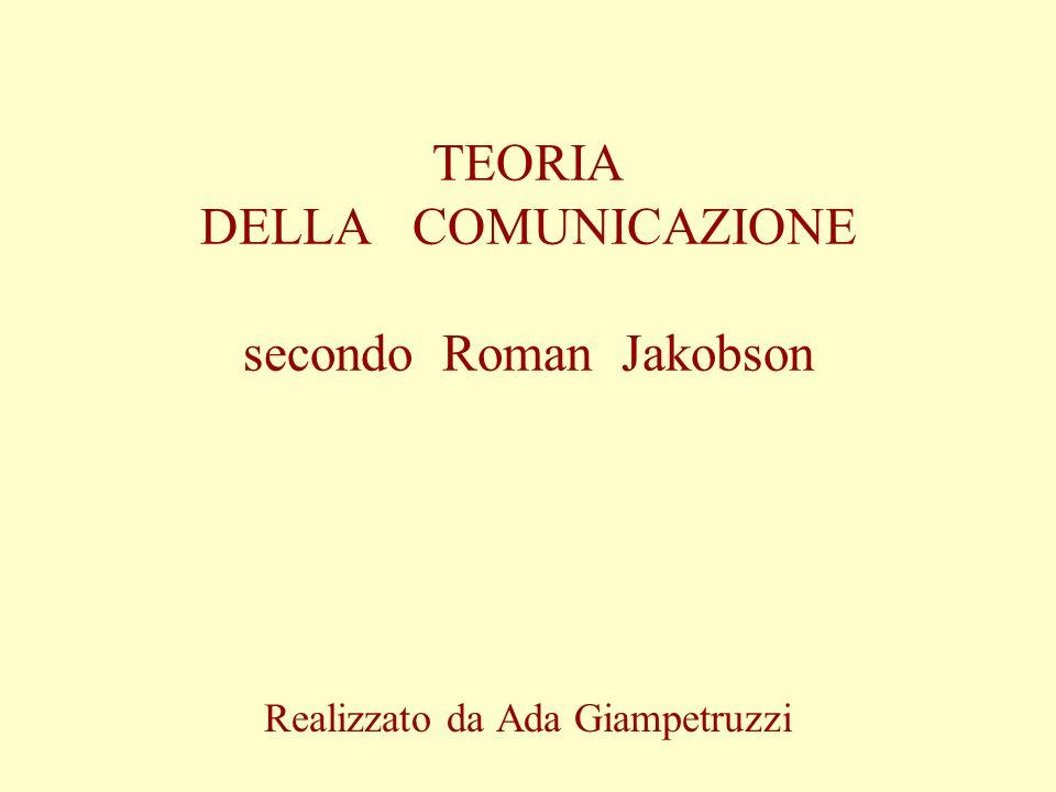 TEORIA DELLA COMUNICAZIONE secondo Roman Jakobson Realizzato da Ada Giampetruzzi
