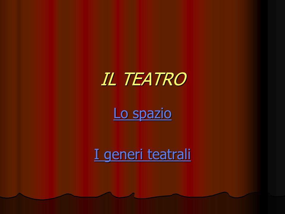 IL TEATRO Lo spazio Lo spazio I generi teatrali I generi teatrali