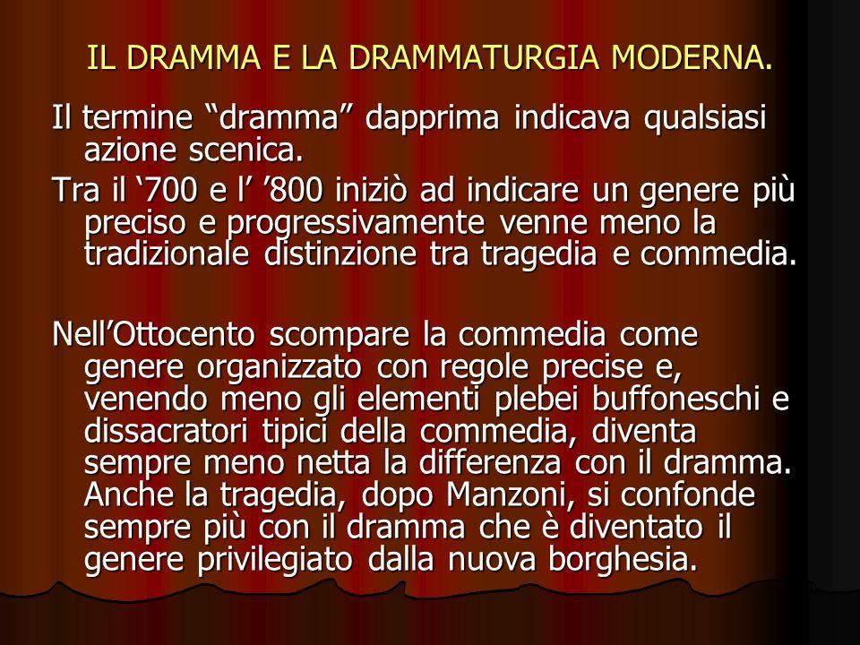 IL DRAMMA E LA DRAMMATURGIA MODERNA. Il termine dramma dapprima indicava qualsiasi azione scenica. Tra il 700 e l 800 iniziò ad indicare un genere più