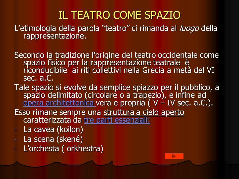 IL TEATRO COME SPAZIO Letimologia della parola teatro ci rimanda al luogo della rappresentazione. Secondo la tradizione lorigine del teatro occidental
