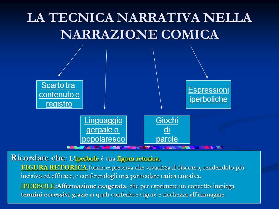 LA TECNICA NARRATIVA NELLA NARRAZIONE COMICA Ricordate che: Liperbole è una figura retorica. FIGURA RETORICA:forma espressiva che vivacizza il discors