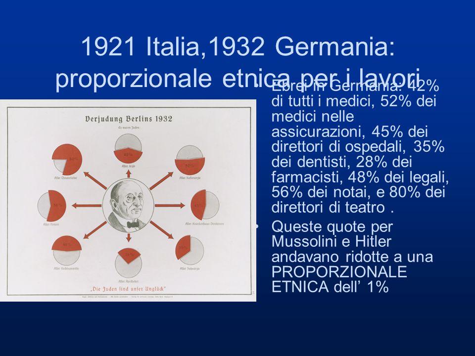 1921 Italia,1932 Germania: proporzionale etnica per i lavori Ebrei in Germania: 42% di tutti i medici, 52% dei medici nelle assicurazioni, 45% dei direttori di ospedali, 35% dei dentisti, 28% dei farmacisti, 48% dei legali, 56% dei notai, e 80% dei direttori di teatro.