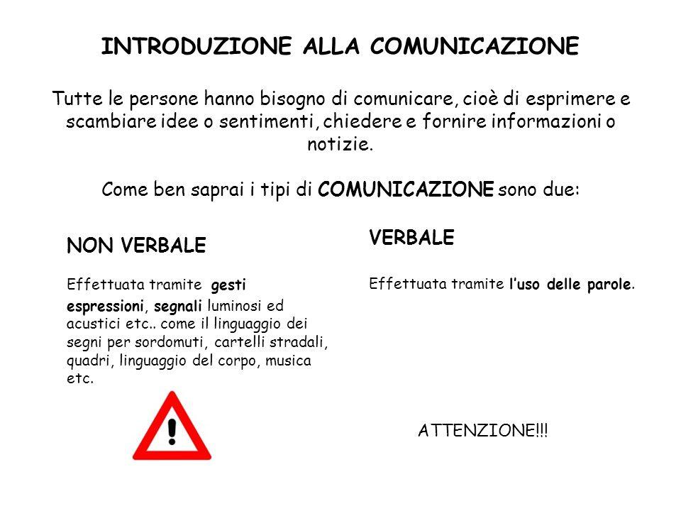 INTRODUZIONE ALLA COMUNICAZIONE Tutte le persone hanno bisogno di comunicare, cioè di esprimere e scambiare idee o sentimenti, chiedere e fornire info