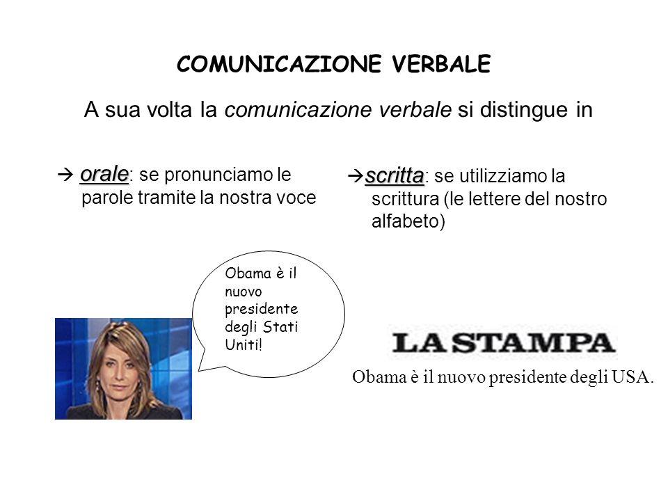 COMUNICAZIONE VERBALE A sua volta la comunicazione verbale si distingue in orale orale : se pronunciamo le parole tramite la nostra voce scritta scrit