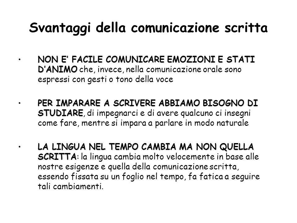 Svantaggi della comunicazione scritta NON E FACILE COMUNICARE EMOZIONI E STATI DANIMONON E FACILE COMUNICARE EMOZIONI E STATI DANIMO che, invece, nell