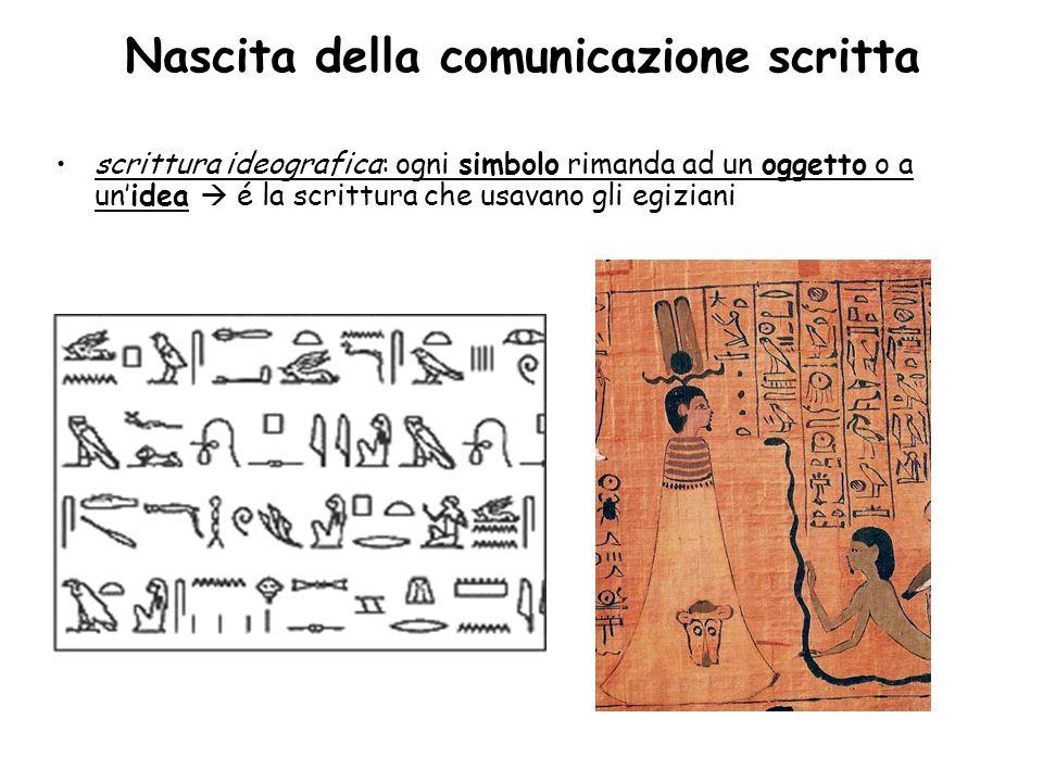 Nascita della comunicazione scritta scrittura ideografica: ogni simbolo rimanda ad un oggetto o a unidea é la scrittura che usavano gli egiziani