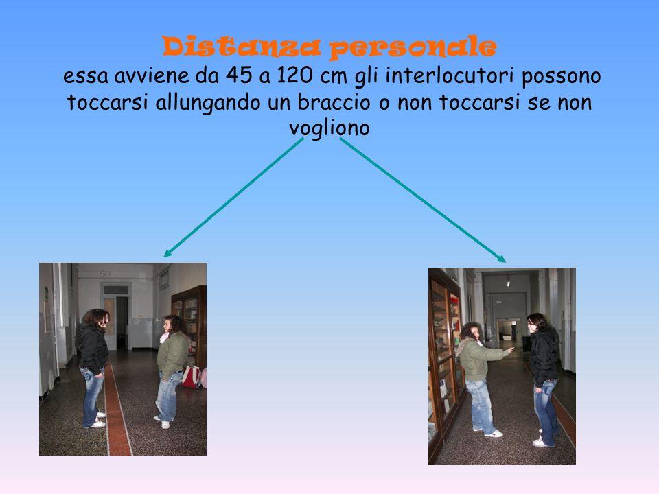 Distanza personale essa avviene da 45 a 120 cm gli interlocutori possono toccarsi allungando un braccio o non toccarsi se non vogliono