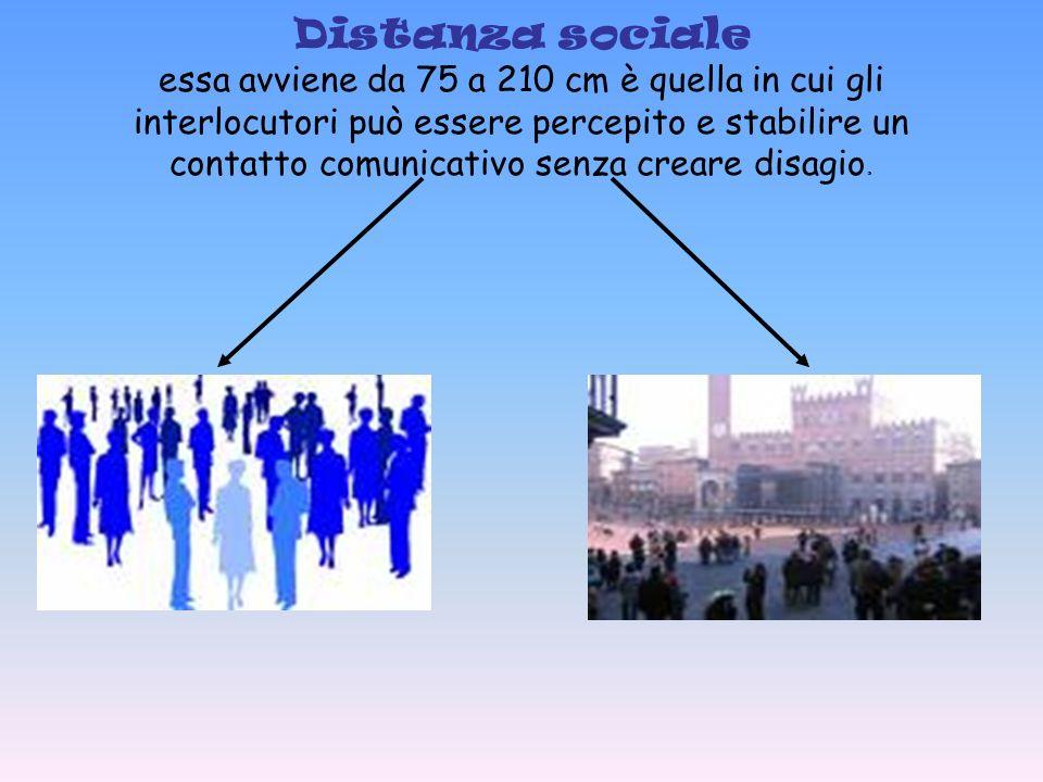 Distanza sociale essa avviene da 75 a 210 cm è quella in cui gli interlocutori può essere percepito e stabilire un contatto comunicativo senza creare