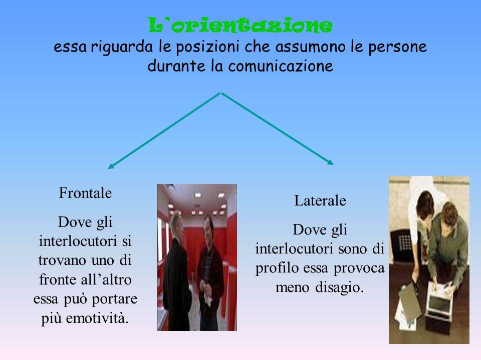 Lorientazione essa riguarda le posizioni che assumono le persone durante la comunicazione Frontale Dove gli interlocutori si trovano uno di fronte all