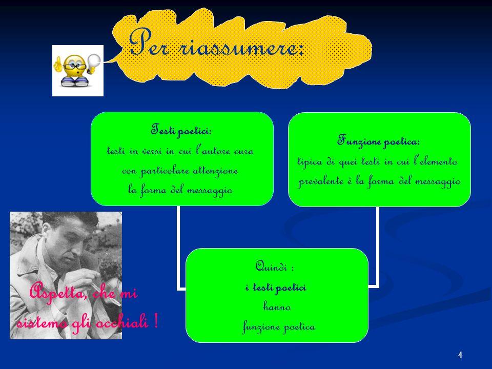 14 Le figure semantiche Le figure semantiche o di significato riguardano il significato delle parole o meglio le possibili alterazioni, modifiche ed espansioni del significato di base di una o più parole, da sole o nel loro insieme.