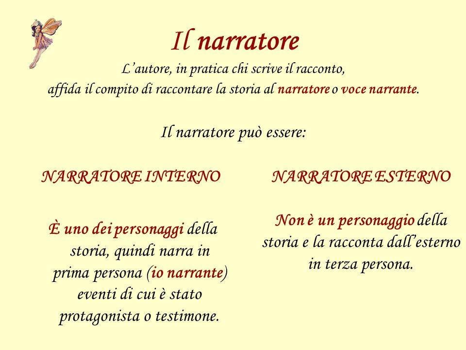 Il narratore Lautore, in pratica chi scrive il racconto, affida il compito di raccontare la storia al narratore o voce narrante. Il narratore può esse