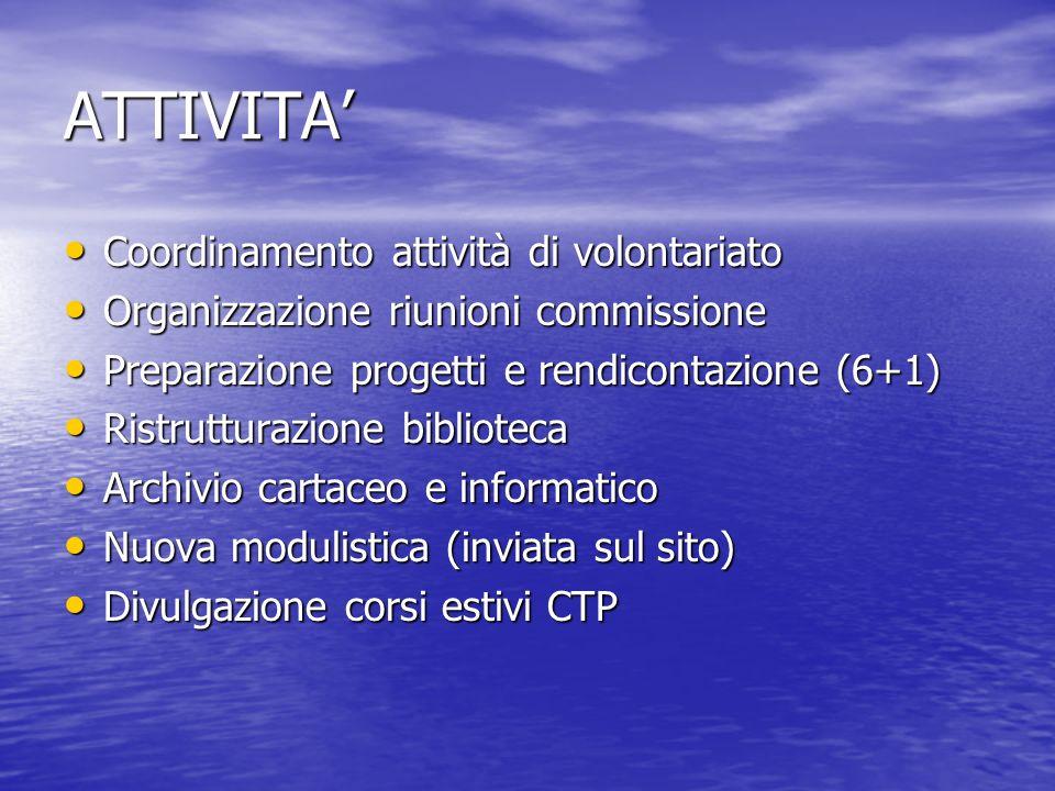 ATTIVITA Coordinamento attività di volontariato Organizzazione riunioni commissione Preparazione progetti e rendicontazione (6+1) Ristrutturazione bib