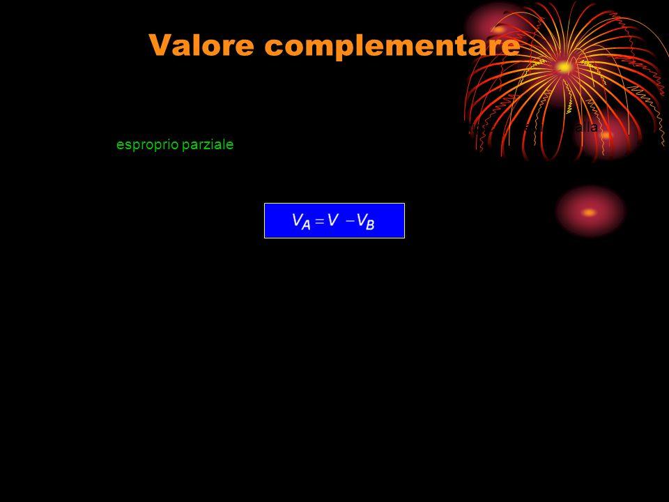 Valore complementare La stima riguarda una parte di un fabbricato unitario.