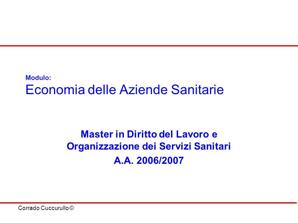 Corrado Cuccurullo © Overview Le dinamiche del settore sanitario Le strategie di cost containment che adottano i SSR Il ruolo delle aziende sanitarie private nel nuovo contesto