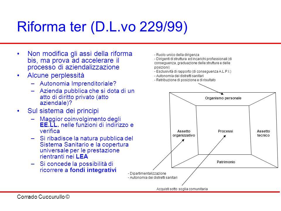 Corrado Cuccurullo © Riforma ter (D.L.vo 229/99) Non modifica gli assi della riforma bis, ma prova ad accelerare il processo di aziendalizzazione Alcu