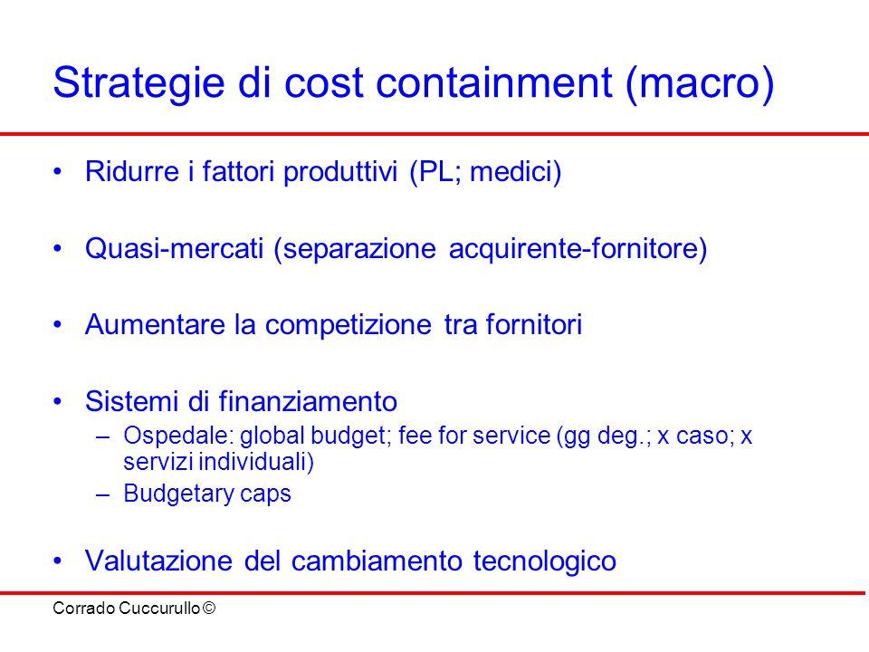 Corrado Cuccurullo © Strategie di cost containment (macro) Ridurre i fattori produttivi (PL; medici) Quasi-mercati (separazione acquirente-fornitore)