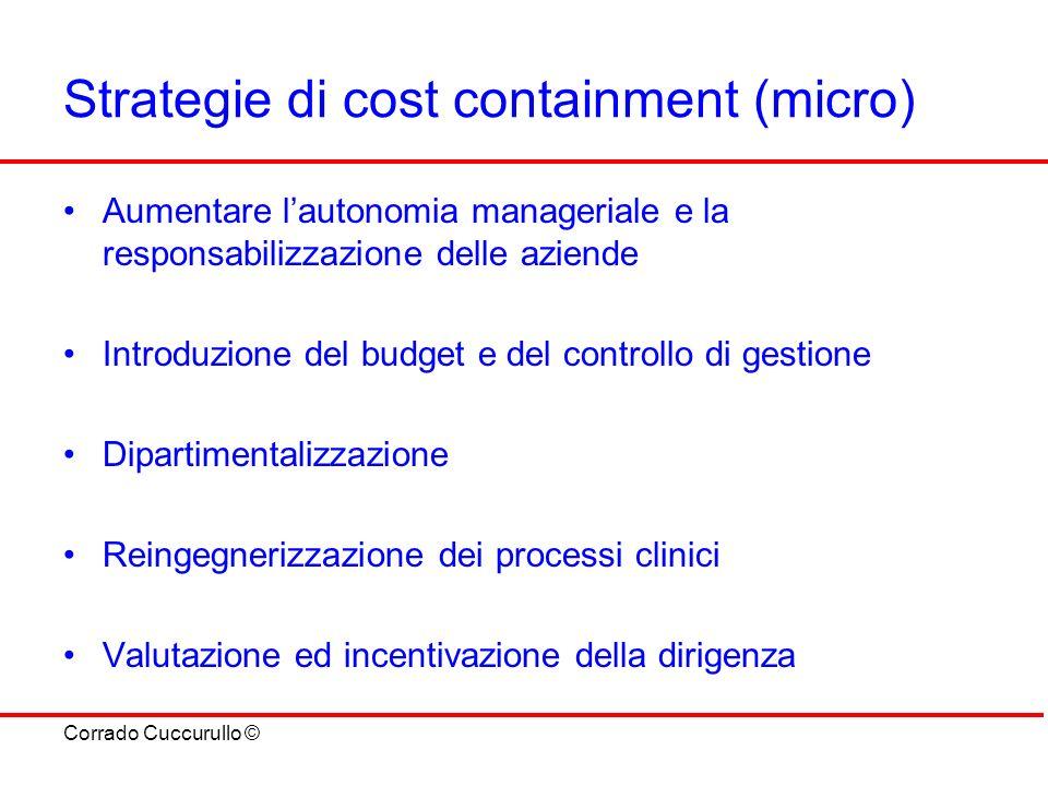 Corrado Cuccurullo © Strategie di cost containment (micro) Aumentare lautonomia manageriale e la responsabilizzazione delle aziende Introduzione del b