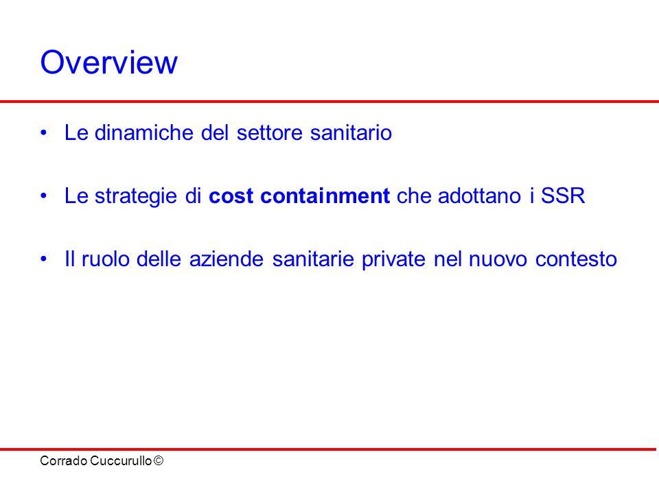 Corrado Cuccurullo © Overview Le dinamiche del settore sanitario Le strategie di cost containment che adottano i SSR Il ruolo delle aziende sanitarie