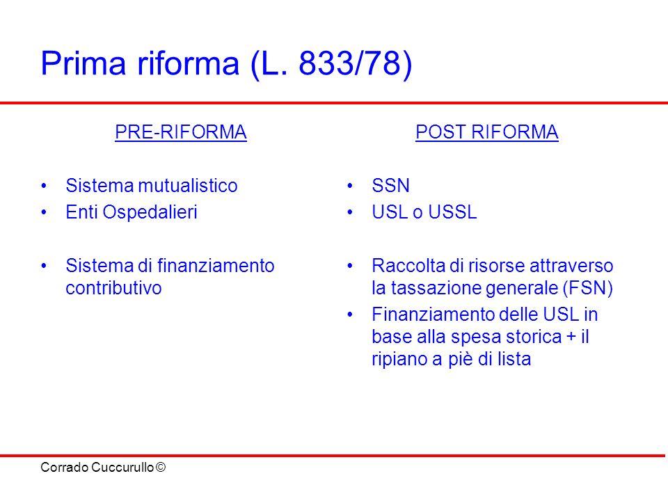 Corrado Cuccurullo © Prima riforma (L. 833/78) PRE-RIFORMA Sistema mutualistico Enti Ospedalieri Sistema di finanziamento contributivo POST RIFORMA SS