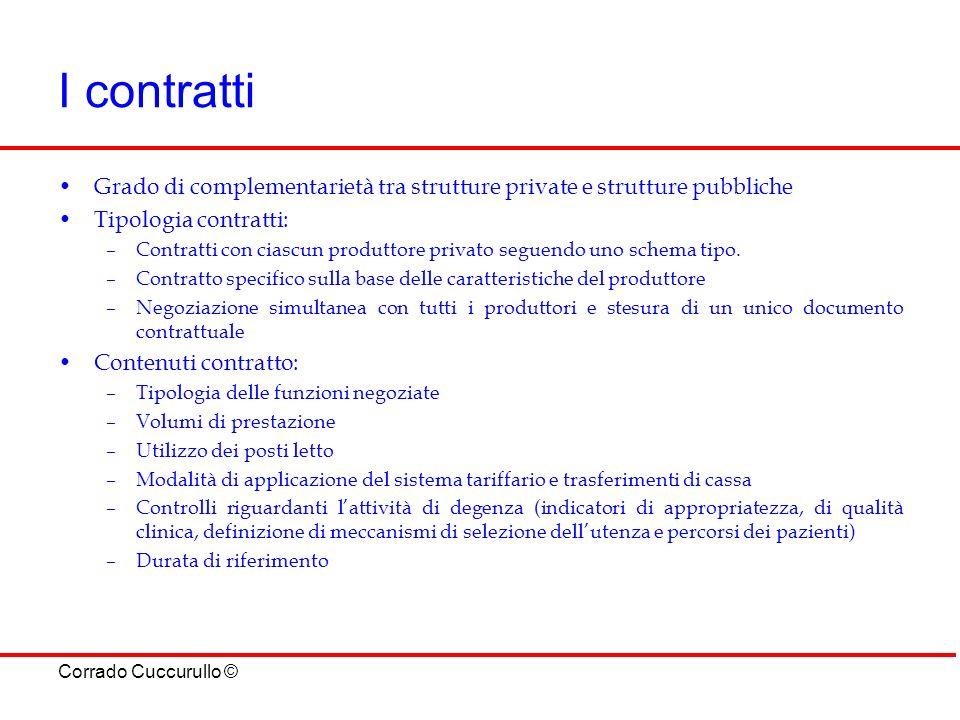 Corrado Cuccurullo © I contratti Grado di complementarietà tra strutture private e strutture pubbliche Tipologia contratti: –Contratti con ciascun pro