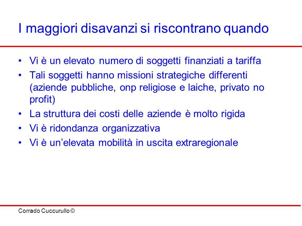 Corrado Cuccurullo © I maggiori disavanzi si riscontrano quando Vi è un elevato numero di soggetti finanziati a tariffa Tali soggetti hanno missioni s