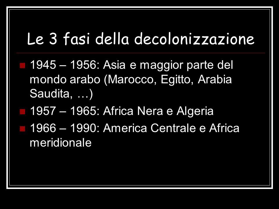 Le 3 fasi della decolonizzazione 1945 – 1956: Asia e maggior parte del mondo arabo (Marocco, Egitto, Arabia Saudita, …) 1957 – 1965: Africa Nera e Alg