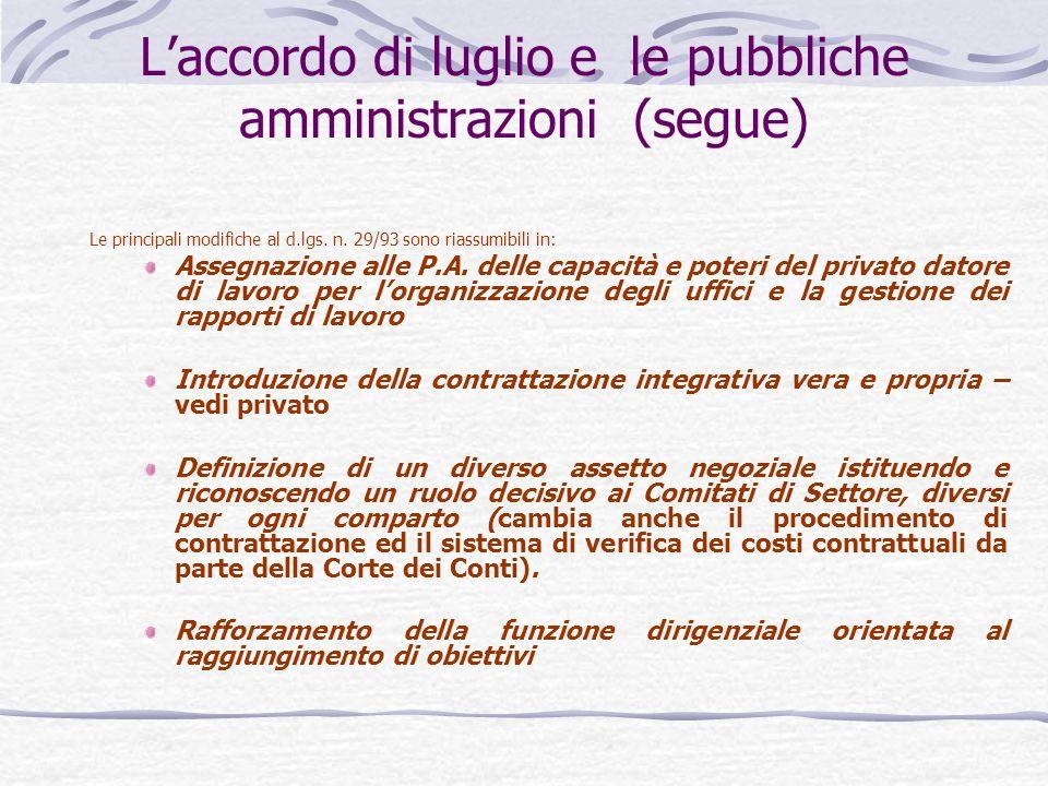 Laccordo di luglio e le pubbliche amministrazioni (segue) Le principali modifiche al d.lgs.