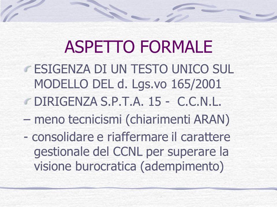 ASPETTO FORMALE ESIGENZA DI UN TESTO UNICO SUL MODELLO DEL d.