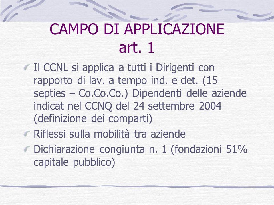 CAMPO DI APPLICAZIONE art.1 Il CCNL si applica a tutti i Dirigenti con rapporto di lav.