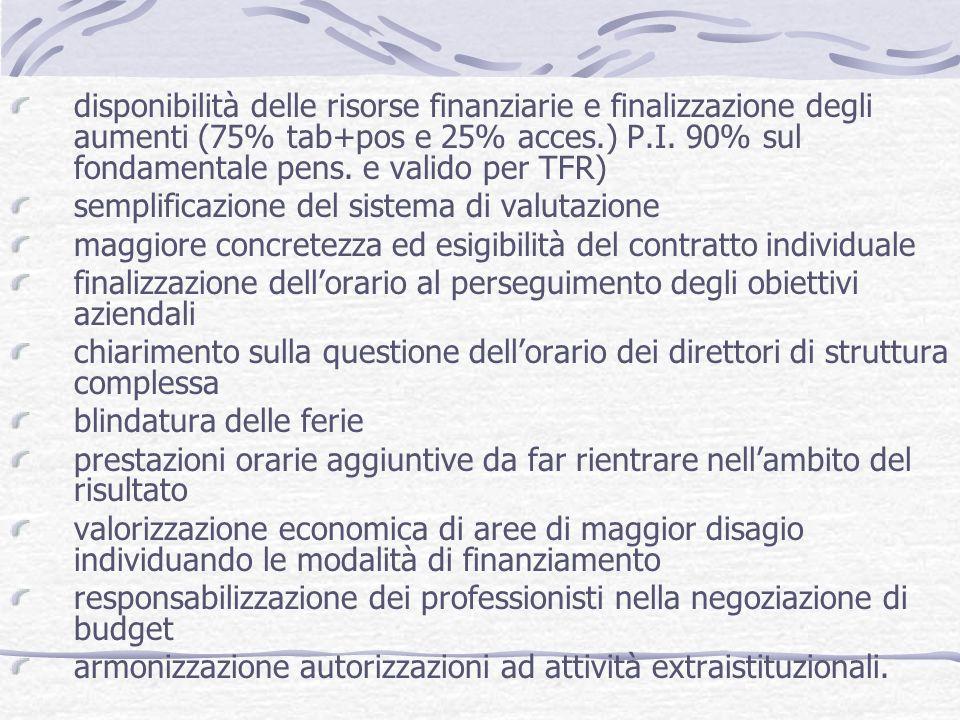 disponibilità delle risorse finanziarie e finalizzazione degli aumenti (75% tab+pos e 25% acces.) P.I.