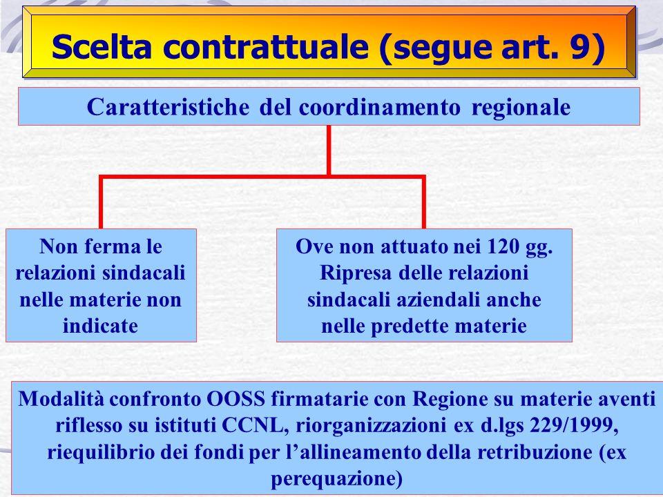Scelta contrattuale (segue art.