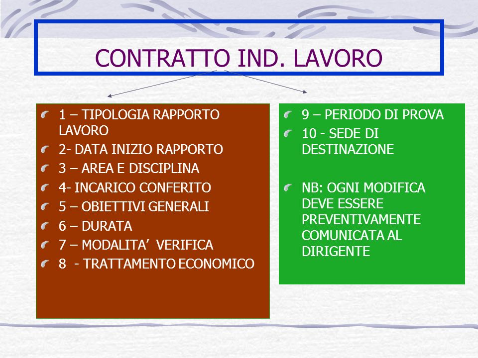 CONTRATTO IND.