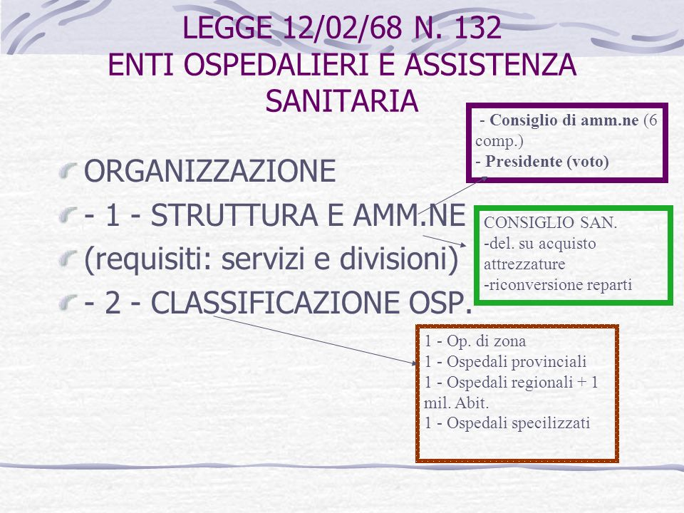 Tipologie incarico INCARICHI GESTIONALI ART.27 CCNL 8/06/000 DIREZIONE STRUTT.