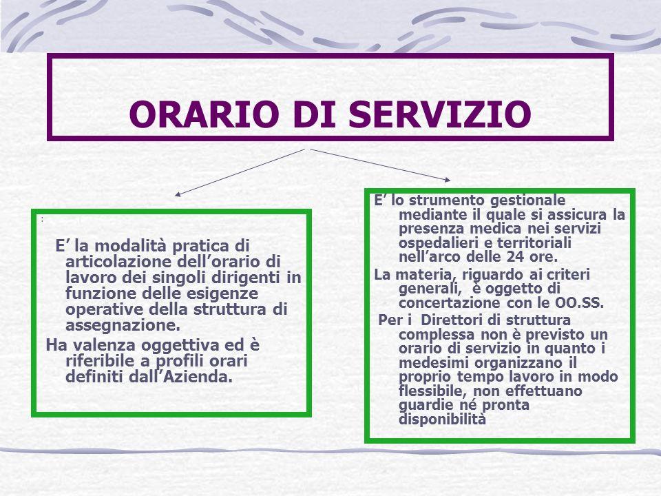 ORARIO DI SERVIZIO : E la modalità pratica di articolazione dellorario di lavoro dei singoli dirigenti in funzione delle esigenze operative della struttura di assegnazione.