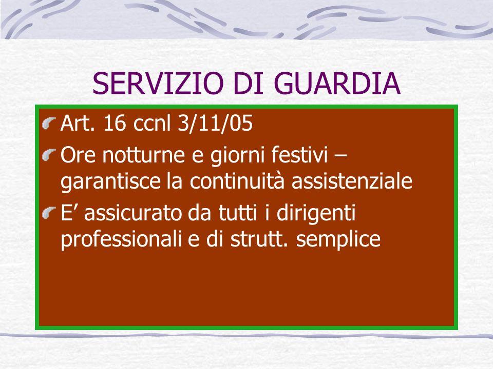 SERVIZIO DI GUARDIA Art.