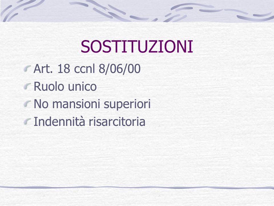 SOSTITUZIONI Art. 18 ccnl 8/06/00 Ruolo unico No mansioni superiori Indennità risarcitoria