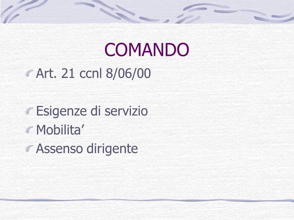COMANDO Art. 21 ccnl 8/06/00 Esigenze di servizio Mobilita Assenso dirigente