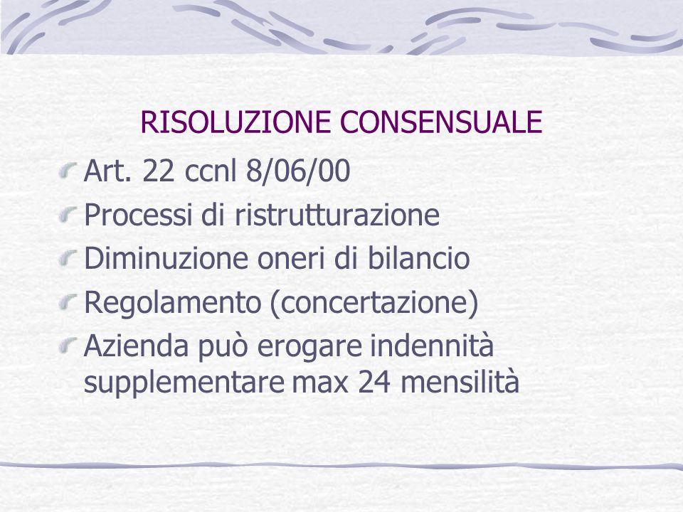 RISOLUZIONE CONSENSUALE Art.