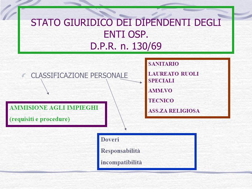 STATO GIURIDICO DEI DIPENDENTI DEGLI ENTI OSP.D.P.R.
