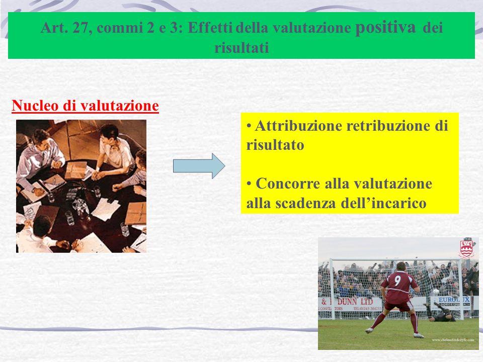 Art. 27, commi 2 e 3: Effetti della valutazione positiva dei risultati Nucleo di valutazione Attribuzione retribuzione di risultato Concorre alla valu