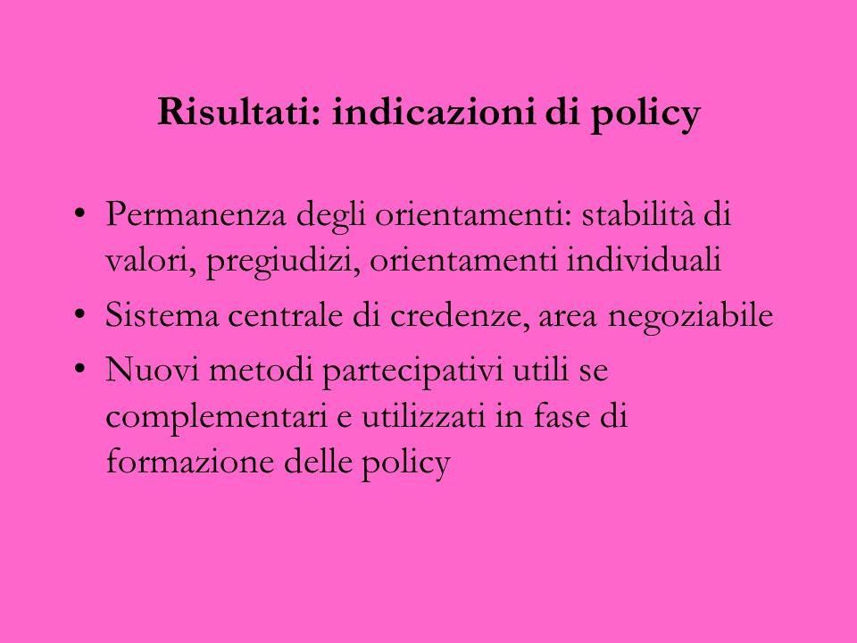 Risultati: indicazioni di policy Permanenza degli orientamenti: stabilità di valori, pregiudizi, orientamenti individuali Sistema centrale di credenze