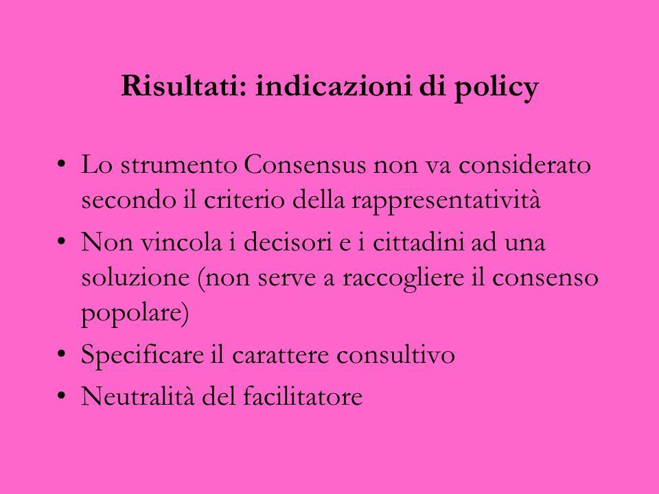 Risultati: indicazioni di policy Lo strumento Consensus non va considerato secondo il criterio della rappresentatività Non vincola i decisori e i citt