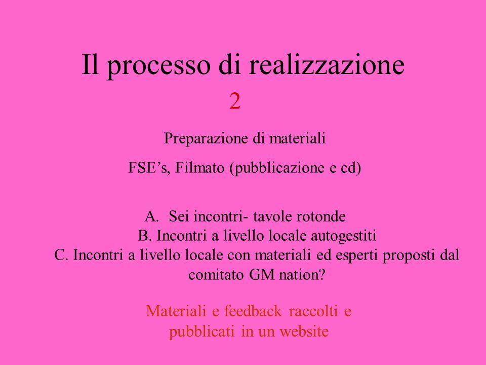 Il processo di realizzazione 2 Preparazione di materiali FSEs, Filmato (pubblicazione e cd) A.Sei incontri- tavole rotonde B. Incontri a livello local