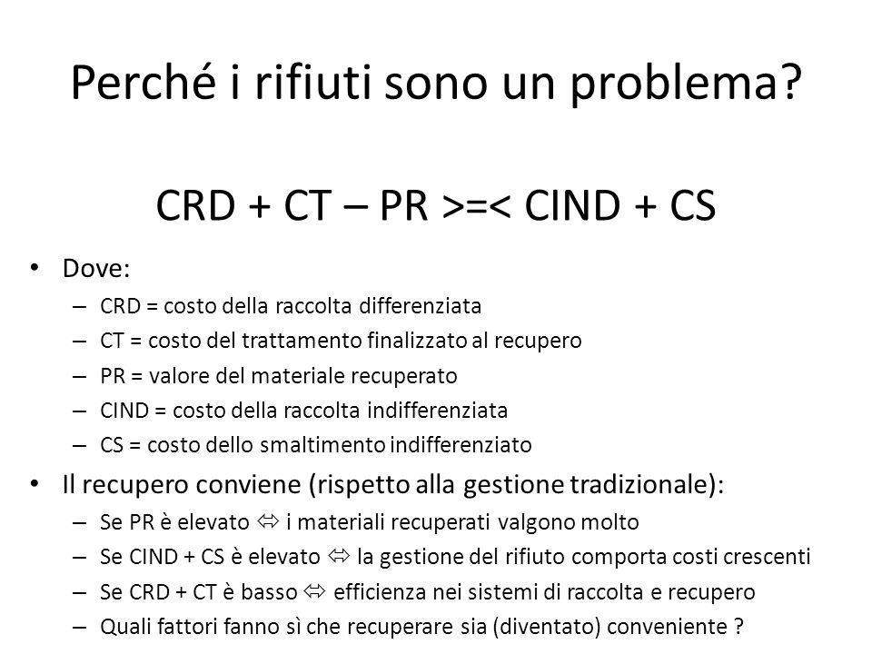 Perché i rifiuti sono un problema? Dove: – CRD = costo della raccolta differenziata – CT = costo del trattamento finalizzato al recupero – PR = valore
